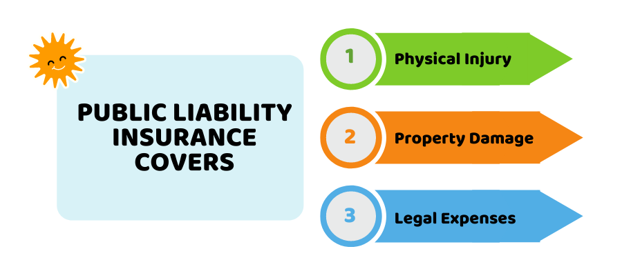public liability insurance cost