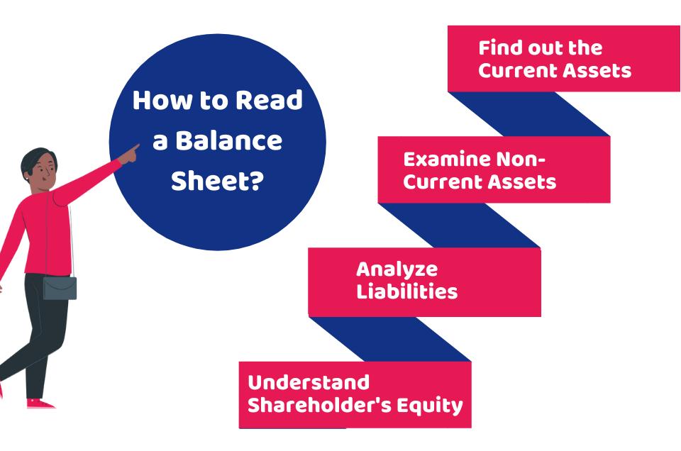How to Read a Balance Sheet of a UK Company?