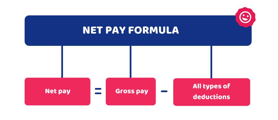 Net Pay Formula