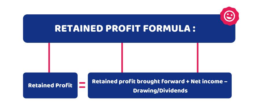 Retained Profit Formula