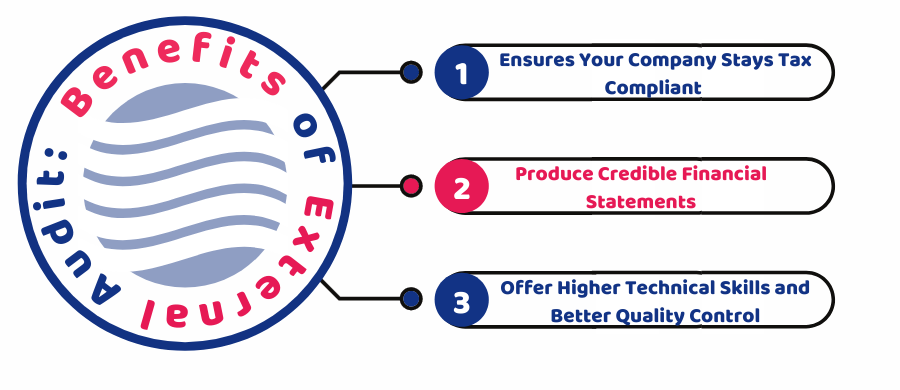 benefits of external audit