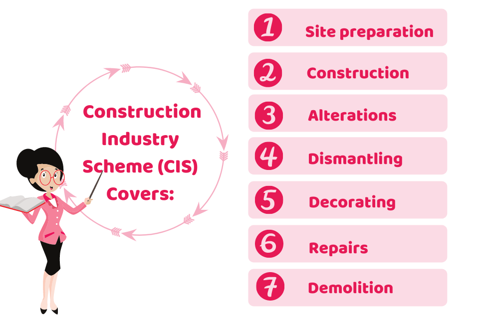 cis scheme