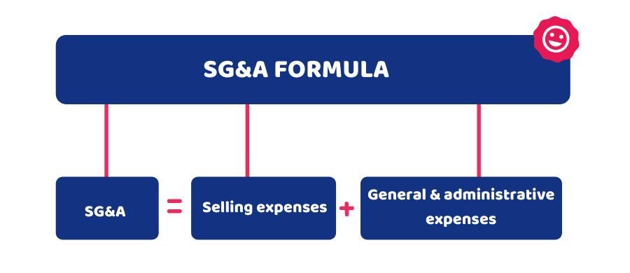 SG&A Formula