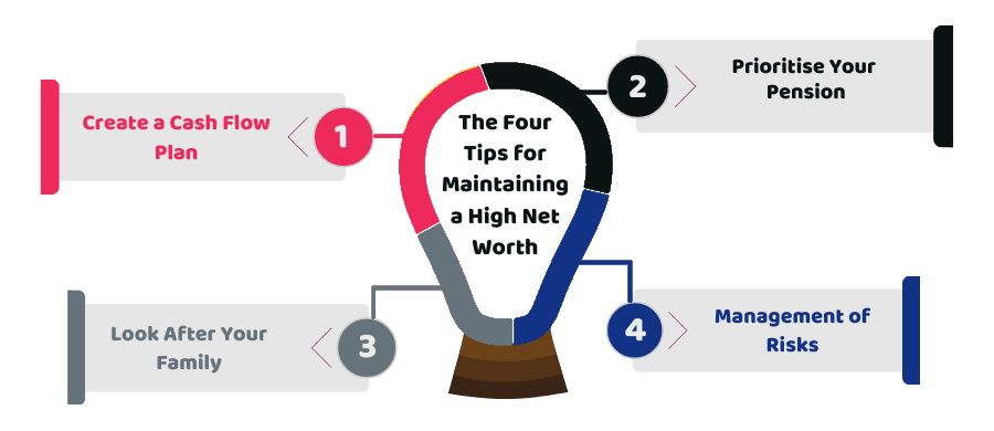 Tips for Maintaining a High Net Worth